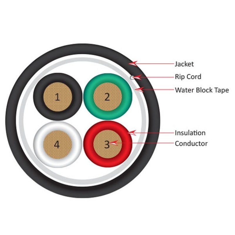 14-4c-db - speaker wire - bulk wire and cables